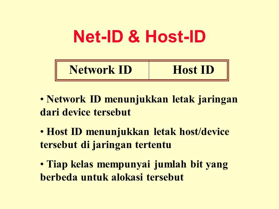 Net-ID & Host-ID Network ID Host ID