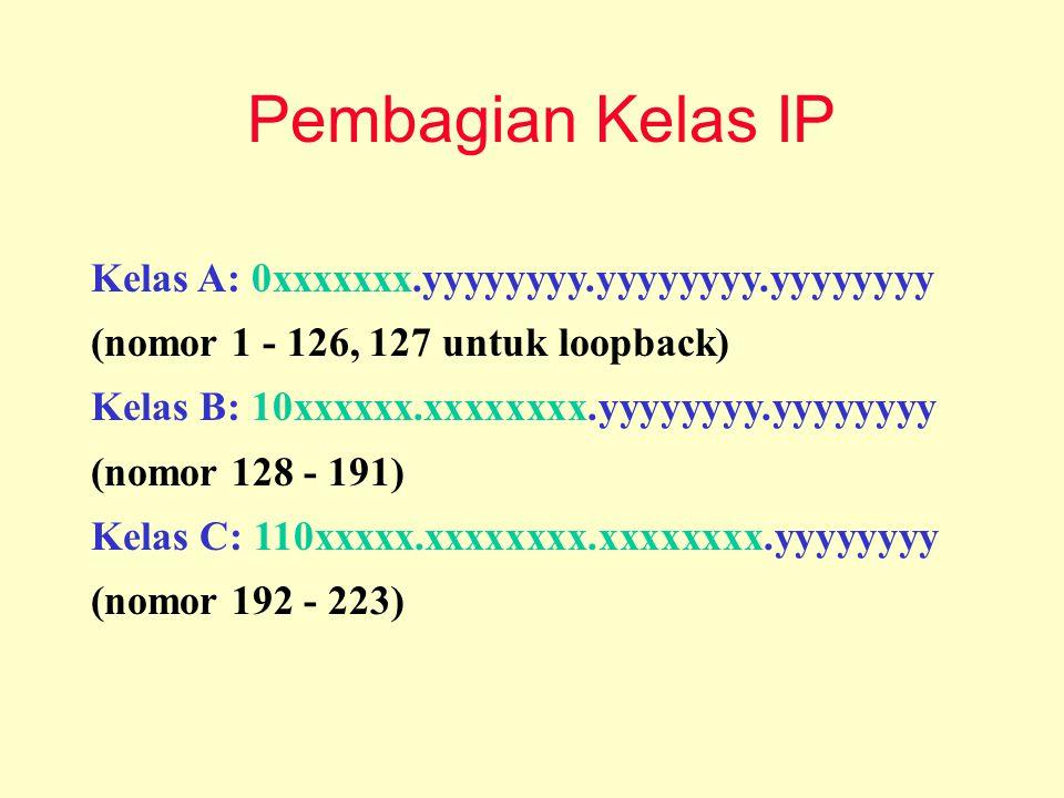 Pembagian Kelas IP Kelas A: 0xxxxxxx.yyyyyyyy.yyyyyyyy.yyyyyyyy