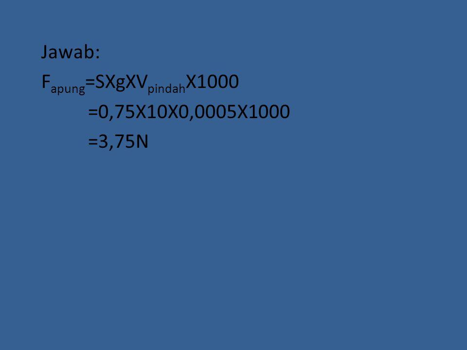 Jawab: Fapung=SXgXVpindahX1000 =0,75X10X0,0005X1000 =3,75N