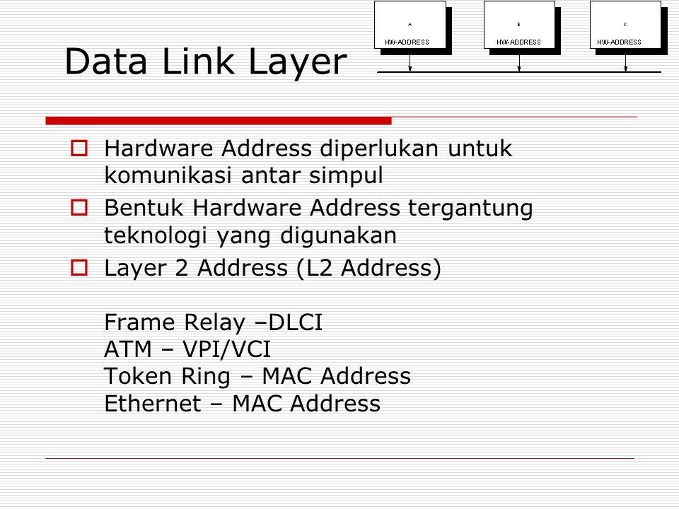 Data Link Layer Hardware Address diperlukan untuk komunikasi antar simpul. Bentuk Hardware Address tergantung teknologi yang digunakan.