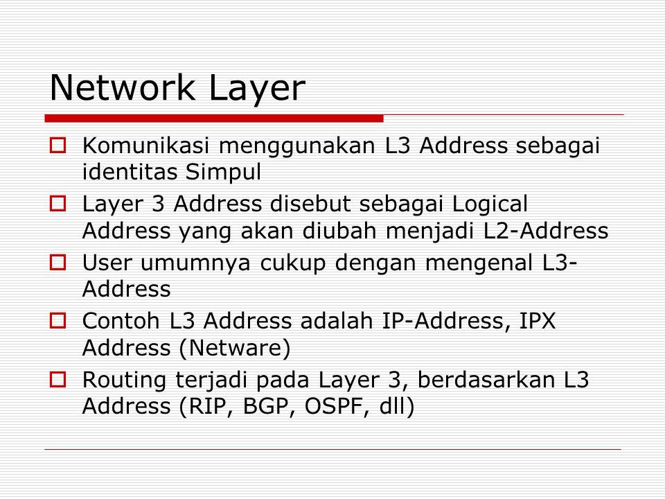 Network Layer Komunikasi menggunakan L3 Address sebagai identitas Simpul.