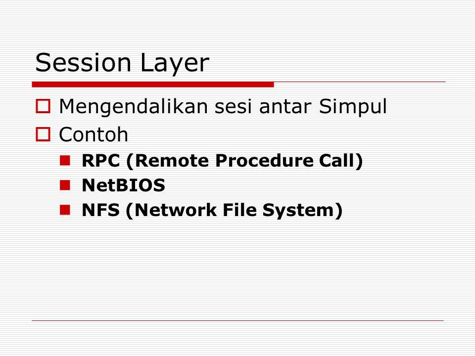 Session Layer Mengendalikan sesi antar Simpul Contoh