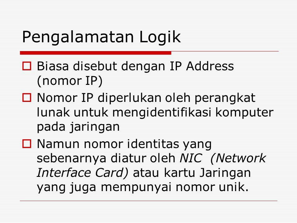 Pengalamatan Logik Biasa disebut dengan IP Address (nomor IP)