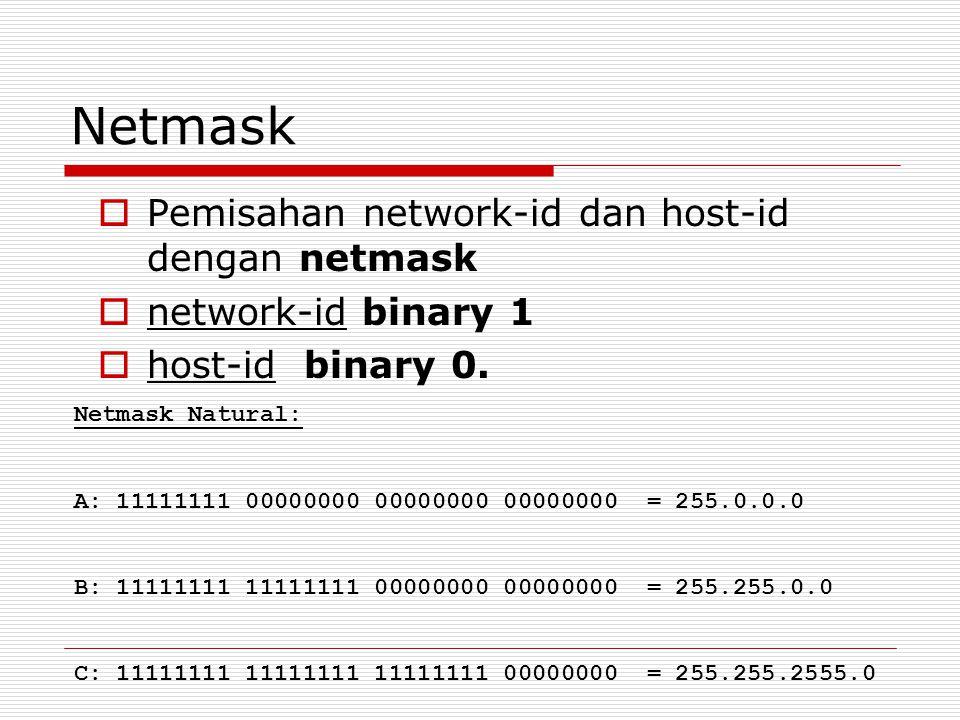 Netmask Pemisahan network-id dan host-id dengan netmask