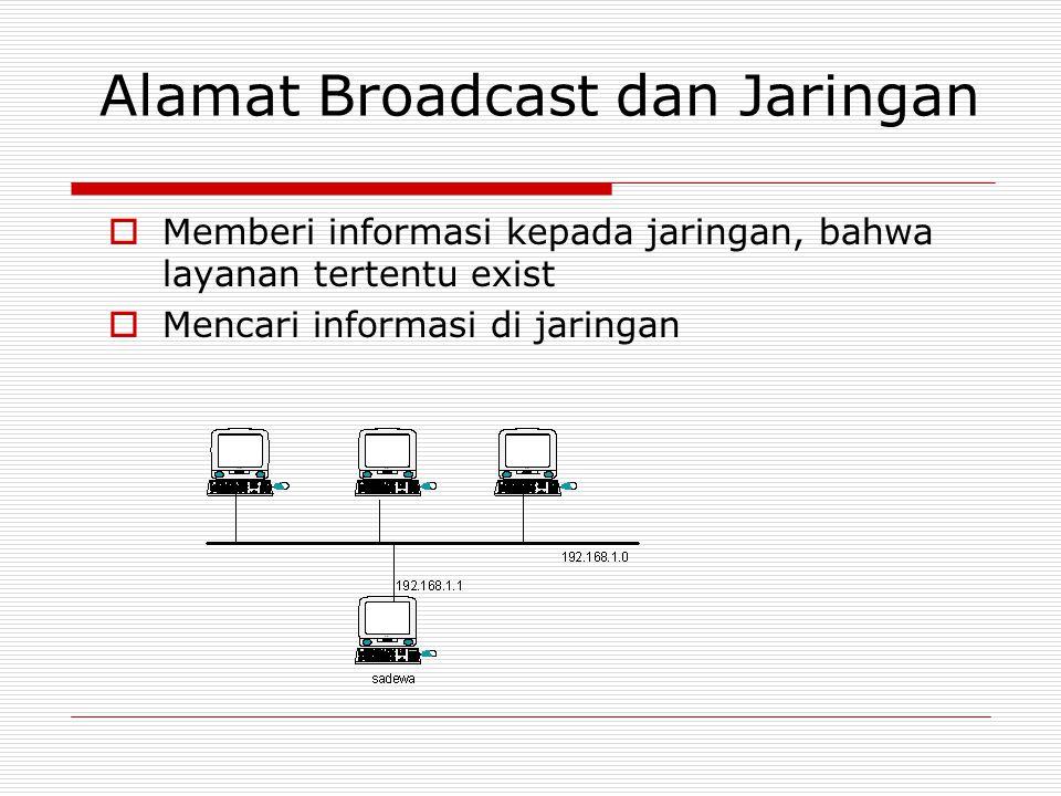 Alamat Broadcast dan Jaringan