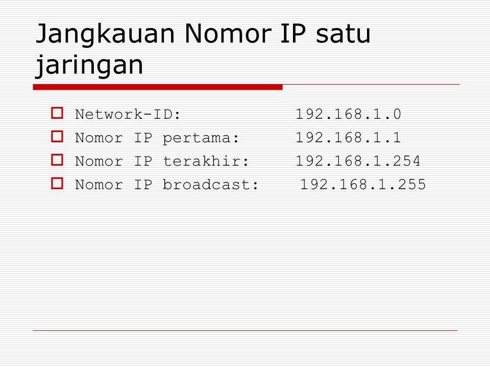 Jangkauan Nomor IP satu jaringan