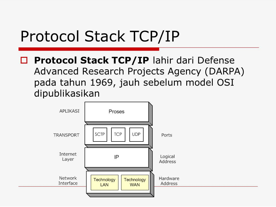 Protocol Stack TCP/IP