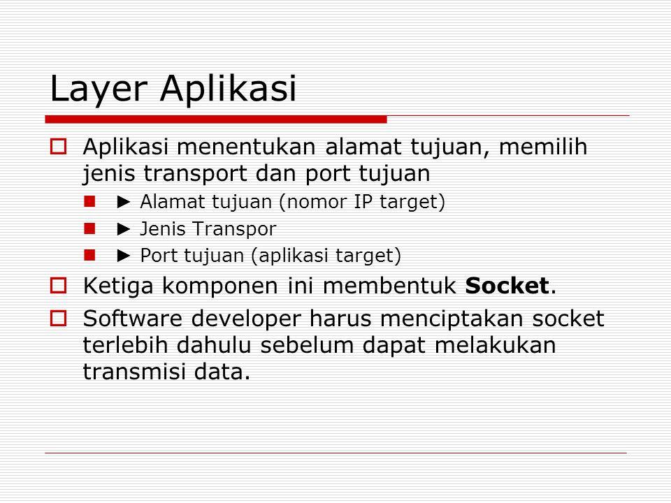 Layer Aplikasi Aplikasi menentukan alamat tujuan, memilih jenis transport dan port tujuan. ► Alamat tujuan (nomor IP target)