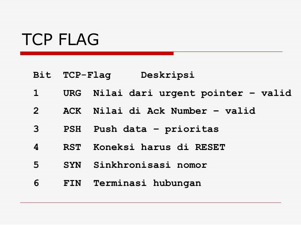 TCP FLAG Bit TCP-Flag Deskripsi