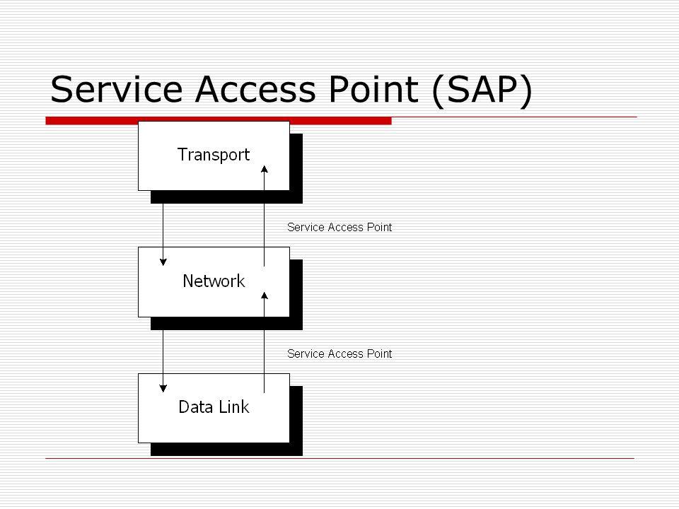 Service Access Point (SAP)