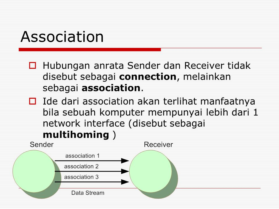 Association Hubungan anrata Sender dan Receiver tidak disebut sebagai connection, melainkan sebagai association.