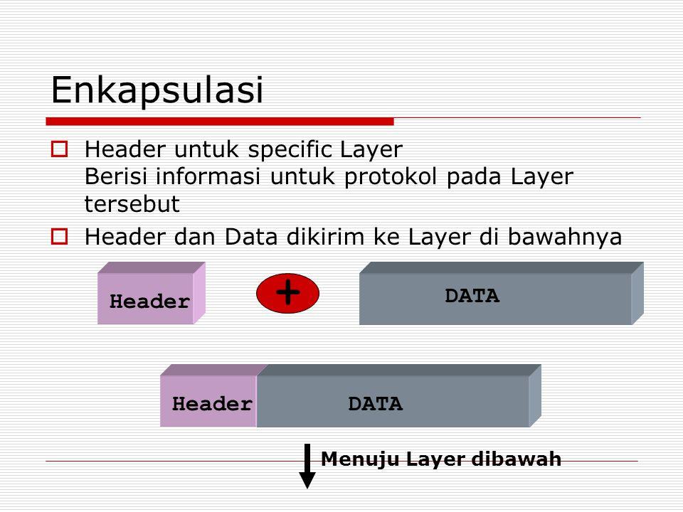 Enkapsulasi Header untuk specific Layer Berisi informasi untuk protokol pada Layer tersebut. Header dan Data dikirim ke Layer di bawahnya.