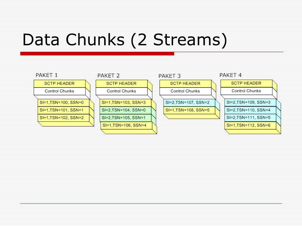 Data Chunks (2 Streams)