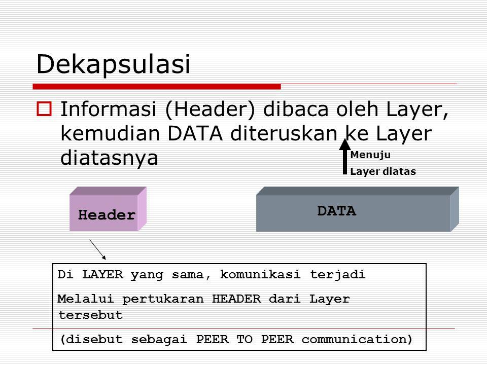 Dekapsulasi Informasi (Header) dibaca oleh Layer, kemudian DATA diteruskan ke Layer diatasnya. Menuju.
