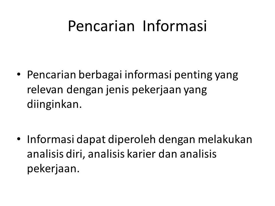 Pencarian Informasi Pencarian berbagai informasi penting yang relevan dengan jenis pekerjaan yang diinginkan.