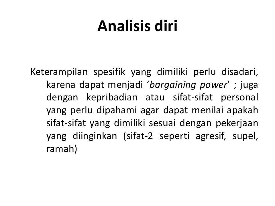 Analisis diri