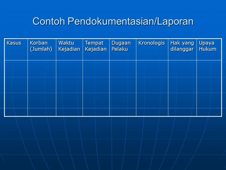 Contoh Pendokumentasian/Laporan