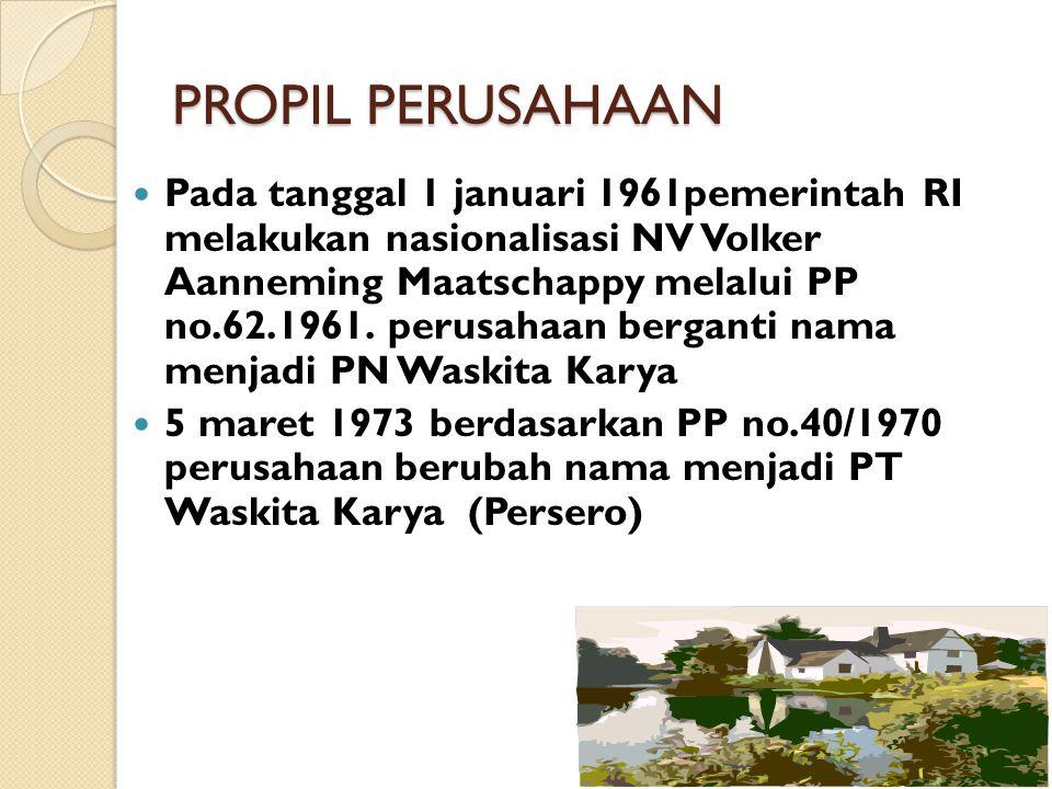 PROPIL PERUSAHAAN