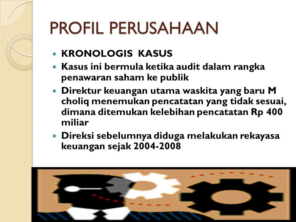 PROFIL PERUSAHAAN KRONOLOGIS KASUS