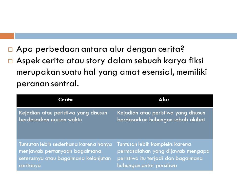 Apa perbedaan antara alur dengan cerita