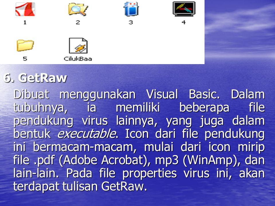 6. GetRaw