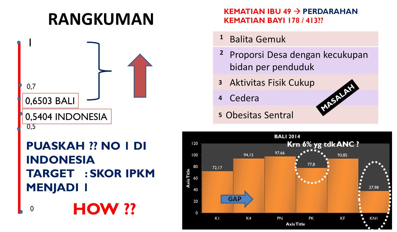 RANGKUMAN HOW 1 PUASKAH NO 1 DI INDONESIA