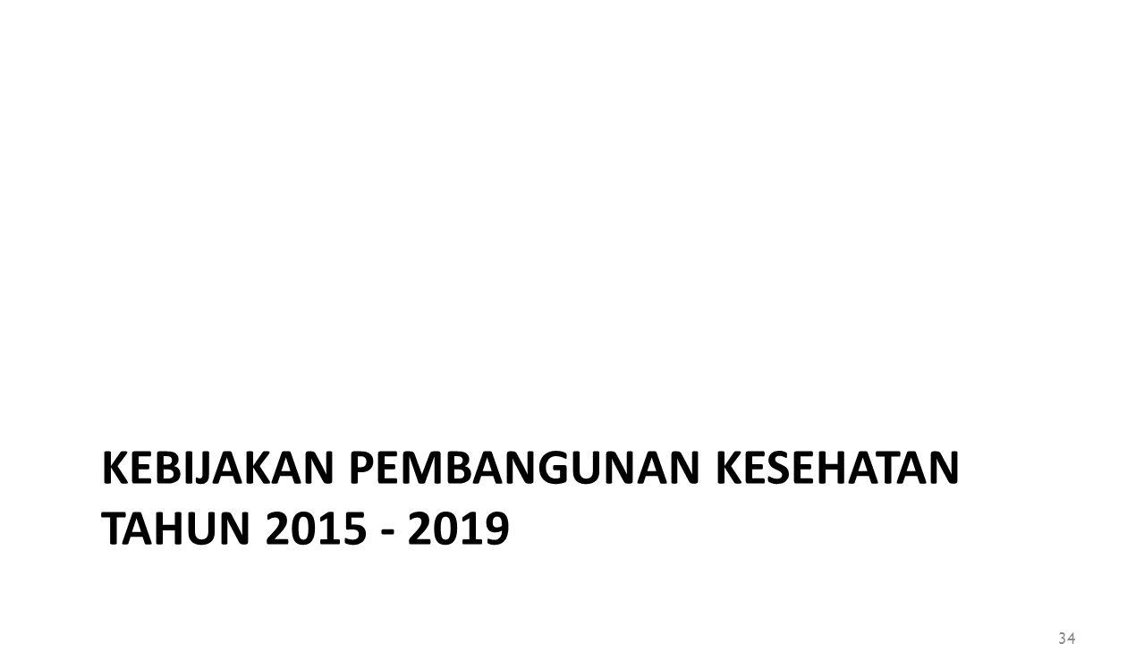 KEBIJAKAN PEMBANGUNAN KESEHATAN TAHUN 2015 - 2019