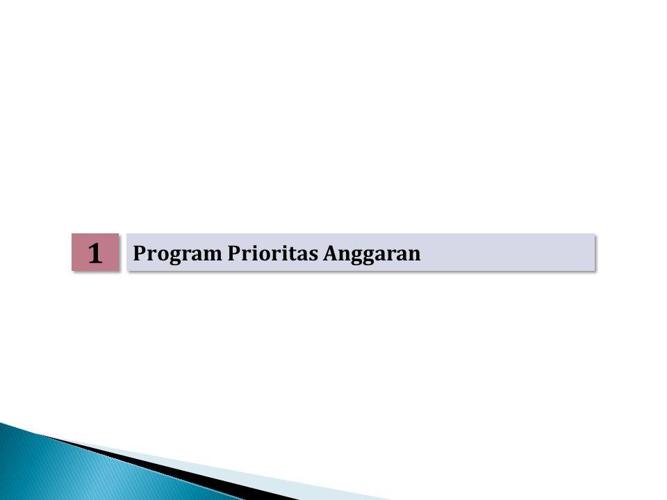1 Program Prioritas Anggaran