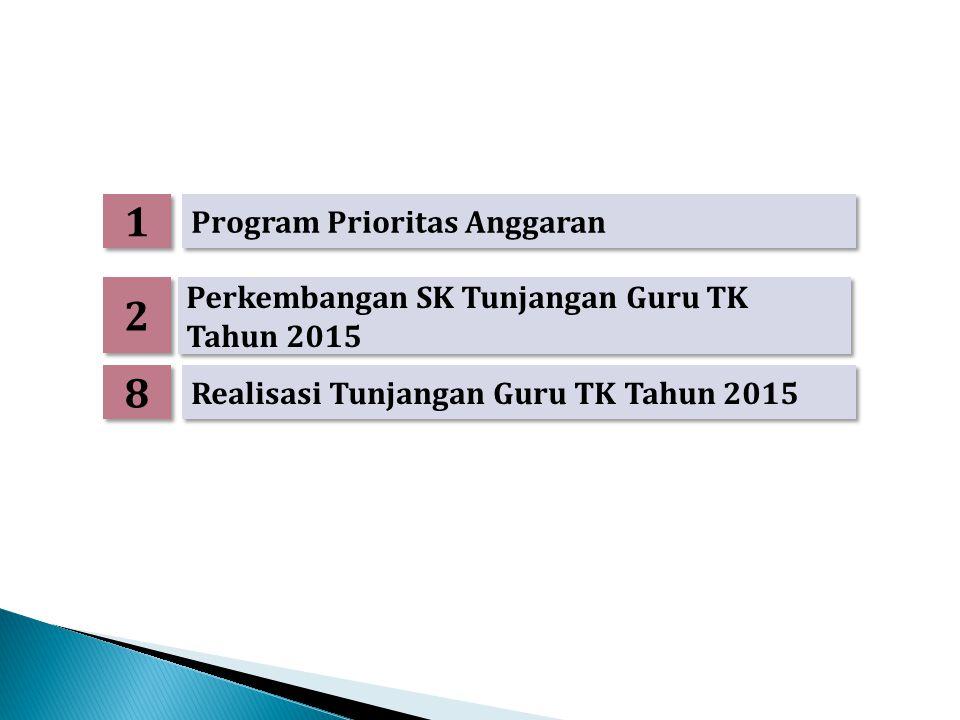 1 2 8 Program Prioritas Anggaran