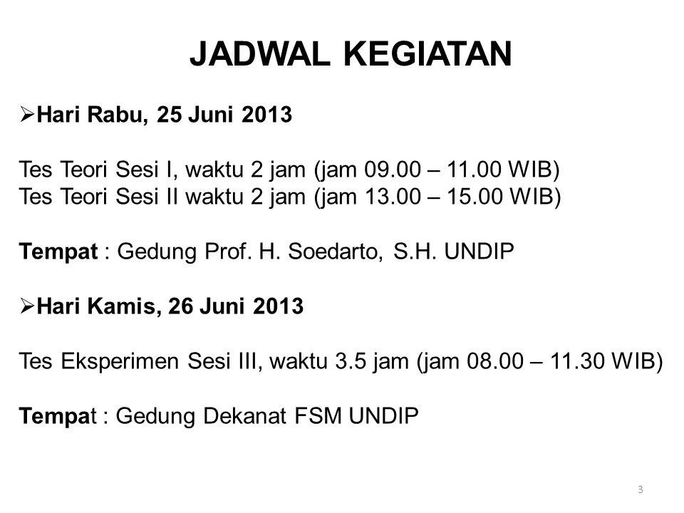 JADWAL KEGIATAN Hari Rabu, 25 Juni 2013