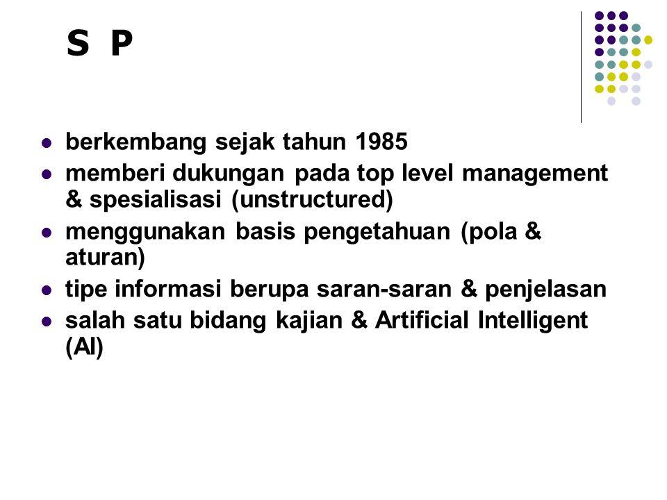 S P berkembang sejak tahun 1985