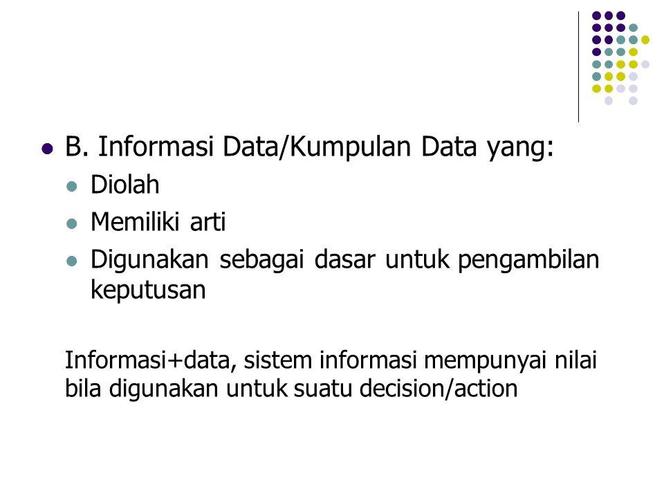 B. Informasi Data/Kumpulan Data yang:
