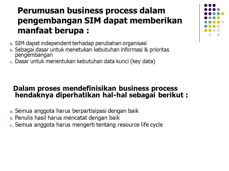 Perumusan business process dalam pengembangan SIM dapat memberikan manfaat berupa :