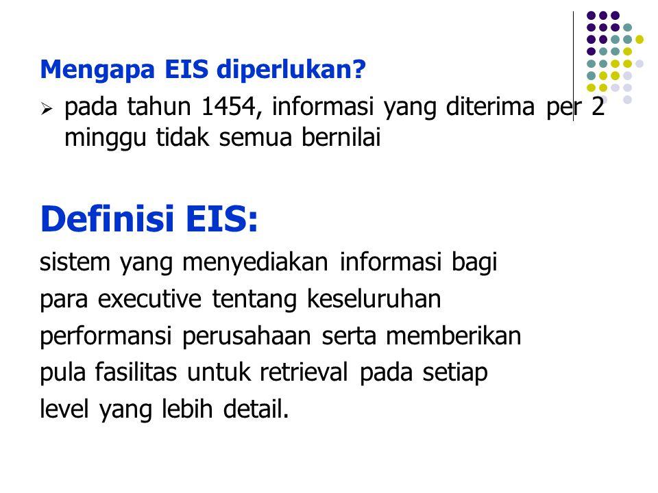 Definisi EIS: Mengapa EIS diperlukan