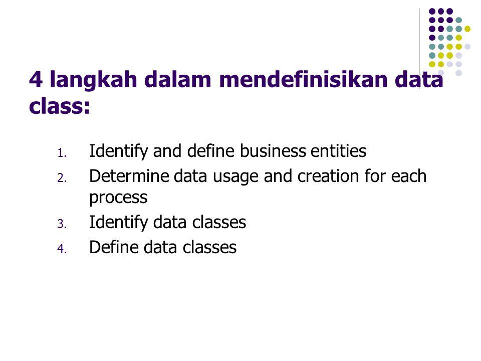 4 langkah dalam mendefinisikan data class: