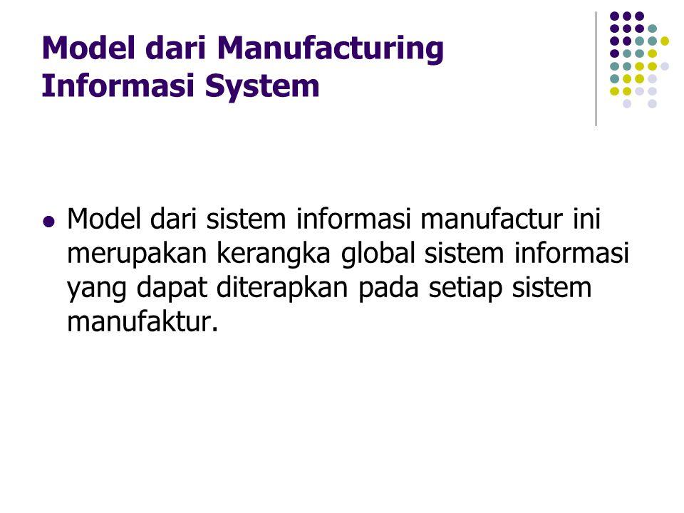 Model dari Manufacturing Informasi System