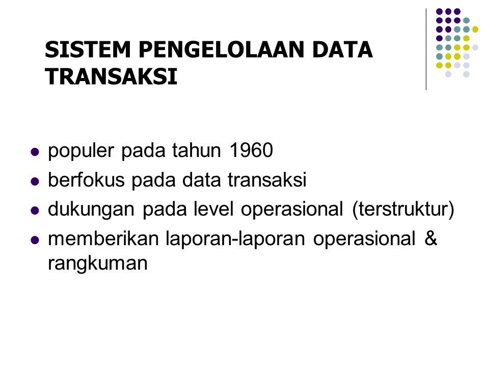 SISTEM PENGELOLAAN DATA TRANSAKSI