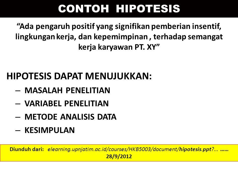 HIPOTESIS DAPAT MENUJUKKAN: