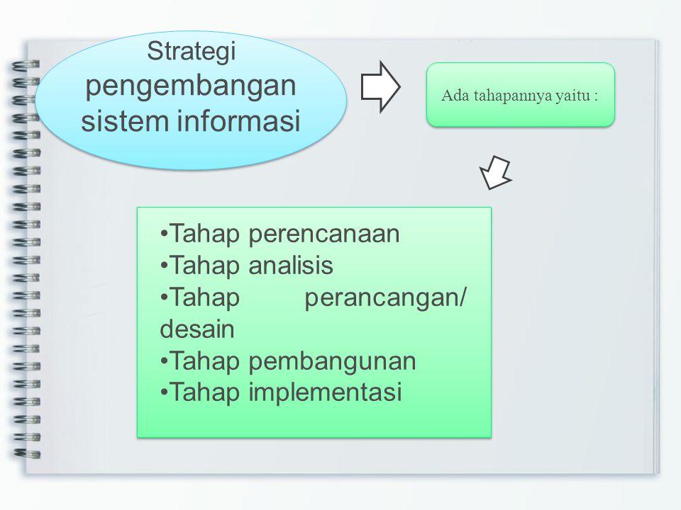 Strategi pengembangan sistem informasi