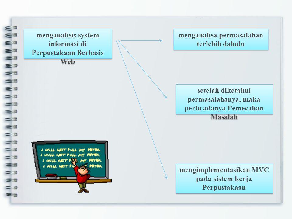 menganalisis system informasi di Perpustakaan Berbasis Web