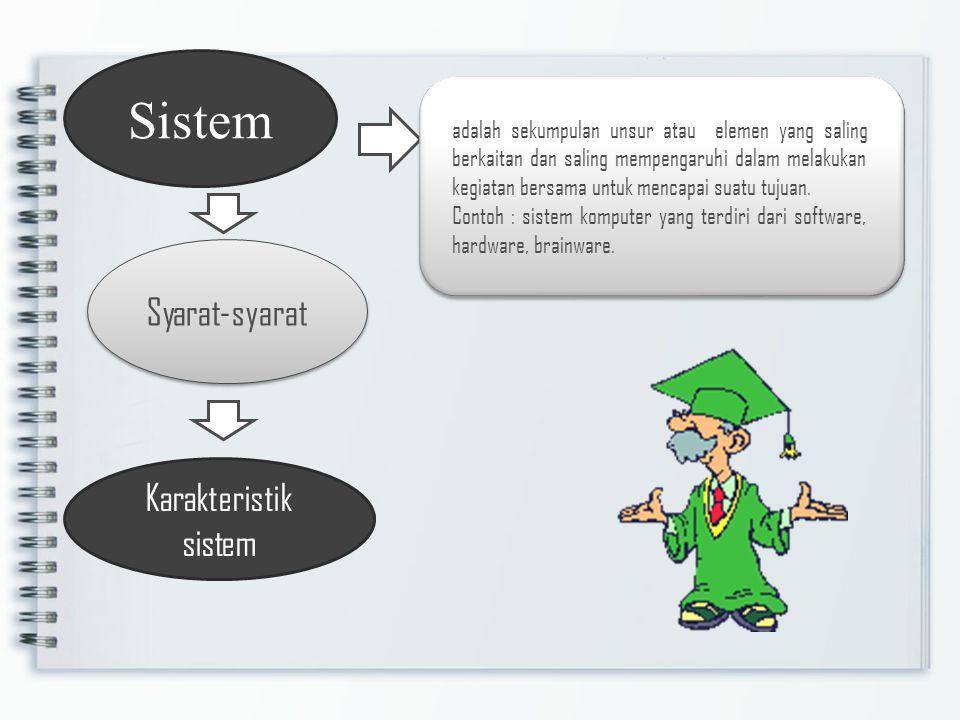 Sistem Syarat-syarat Karakteristik sistem