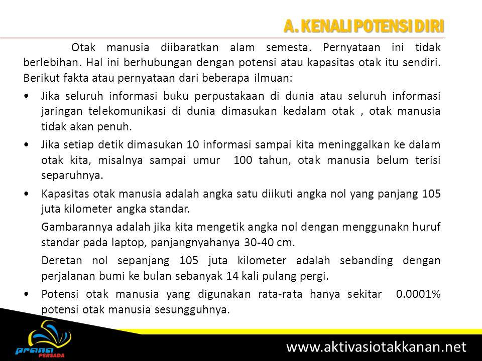 a. Kenali Potensi Diri www.aktivasiotakkanan.net