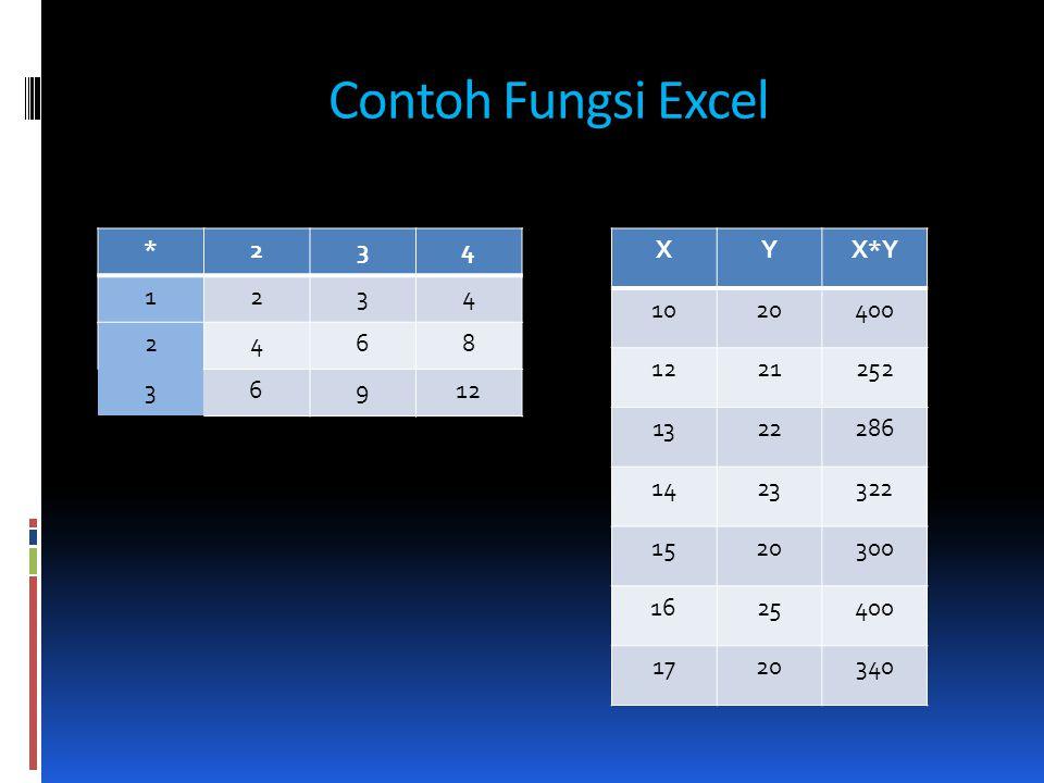 Contoh Fungsi Excel * 2 3 4 1 6 8 9 12 X Y X*Y 10 20 400 12 21 252 13