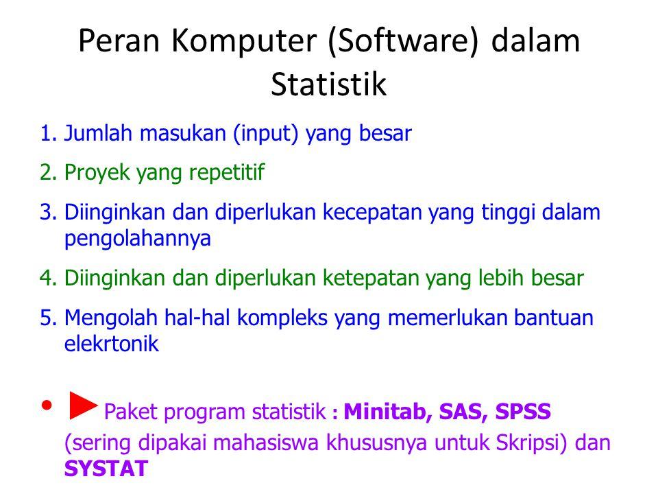 Peran Komputer (Software) dalam Statistik
