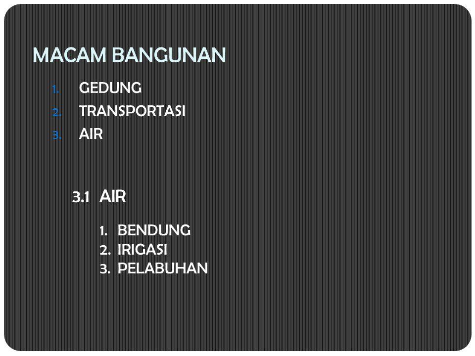 MACAM BANGUNAN 3.1 AIR GEDUNG TRANSPORTASI AIR BENDUNG IRIGASI