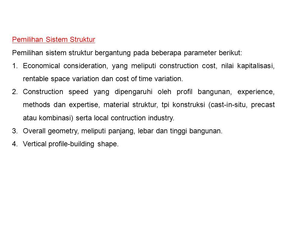 Pemilihan Sistem Struktur