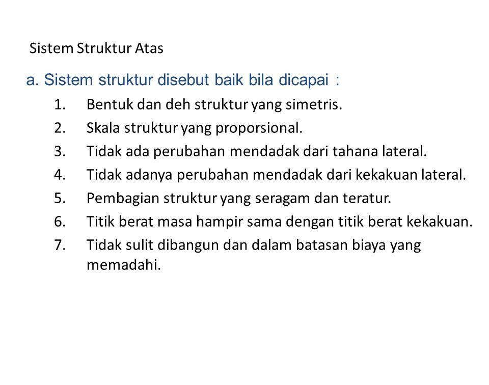 Sistem Struktur Atas a. Sistem struktur disebut baik bila dicapai : Bentuk dan deh struktur yang simetris.