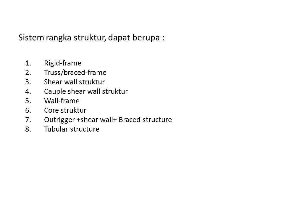 Sistem rangka struktur, dapat berupa :