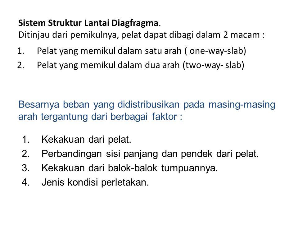 Sistem Struktur Lantai Diagfragma