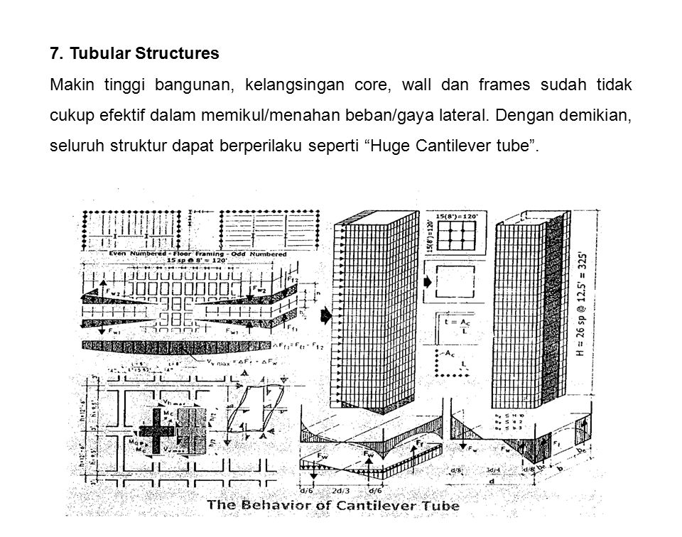 7. Tubular Structures
